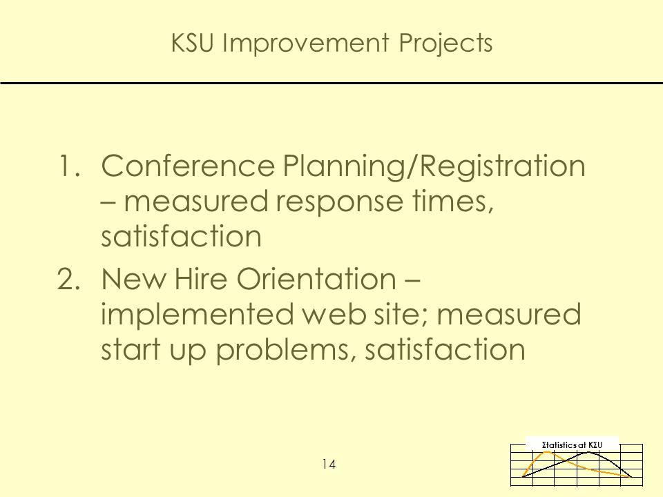 Σtatistics αt KΣU 14 KSU Improvement Projects 1.Conference Planning/Registration – measured response times, satisfaction 2.New Hire Orientation – implemented web site; measured start up problems, satisfaction