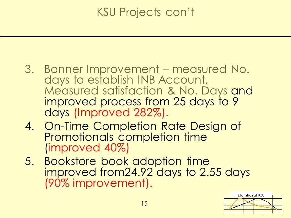 Σtatistics αt KΣU 15 KSU Projects con't 3.Banner Improvement – measured No.