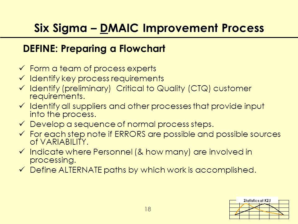 Σtatistics αt KΣU 18 Form a team of process experts Identify key process requirements Identify (preliminary) Critical to Quality (CTQ) customer requirements.
