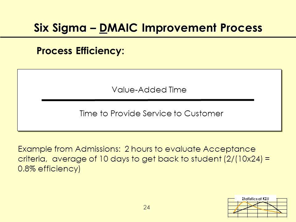 Σtatistics αt KΣU 24 Value-Added Time Time to Provide Service to Customer Example from Admissions: 2 hours to evaluate Acceptance criteria, average of 10 days to get back to student (2/(10x24) = 0.8% efficiency) Six Sigma – DMAIC Improvement Process Process Efficiency: