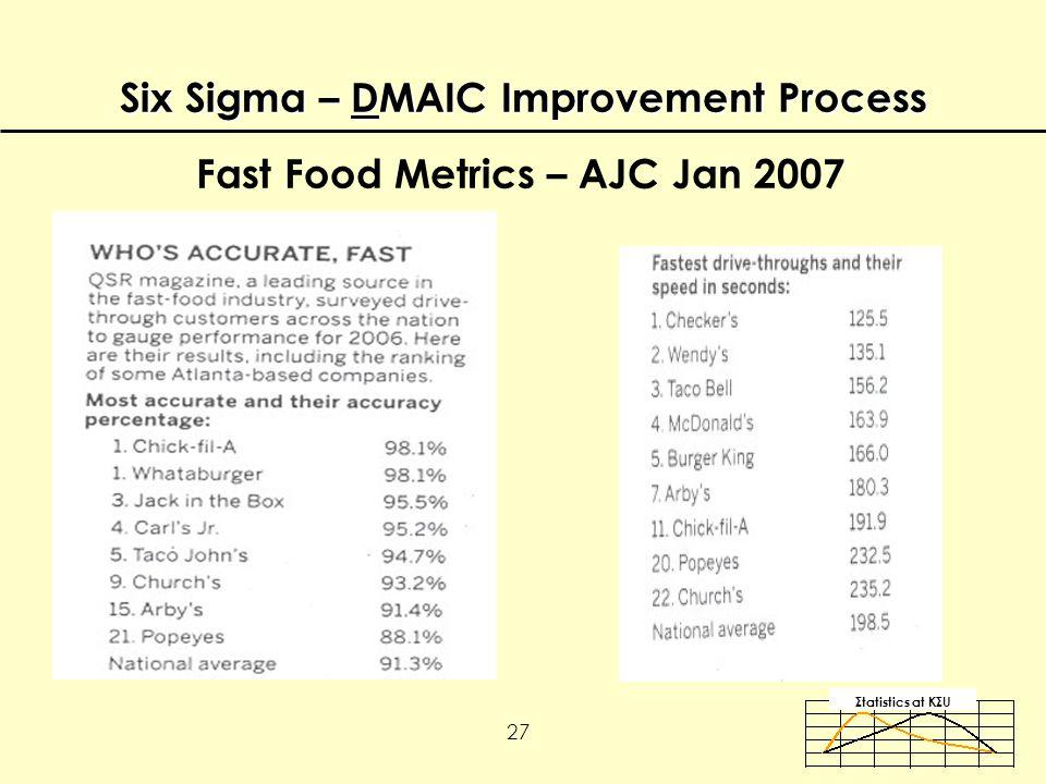 Σtatistics αt KΣU 27 Fast Food Metrics – AJC Jan 2007 Six Sigma – DMAIC Improvement Process