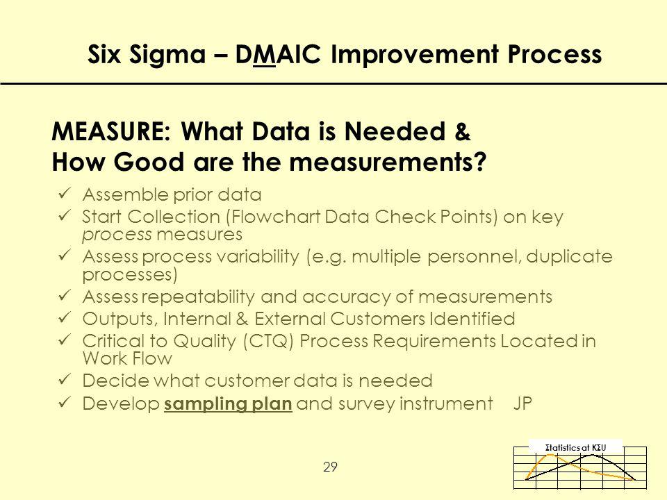 Σtatistics αt KΣU 29 M Six Sigma – DMAIC Improvement Process MEASURE: What Data is Needed & How Good are the measurements.