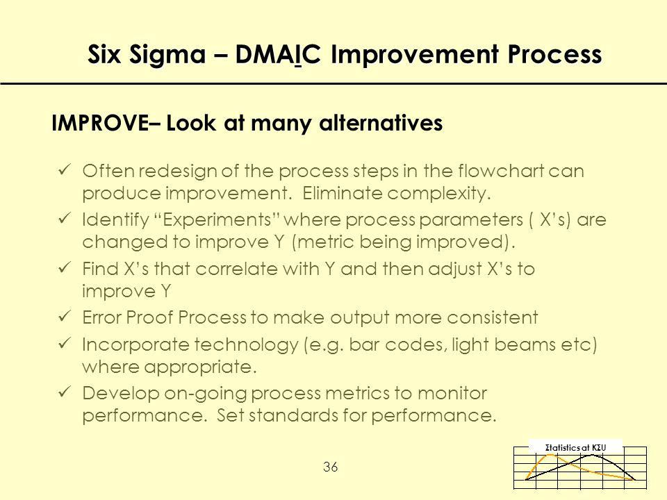 Σtatistics αt KΣU 36 Six Sigma – DMAIC Improvement Process Often redesign of the process steps in the flowchart can produce improvement.