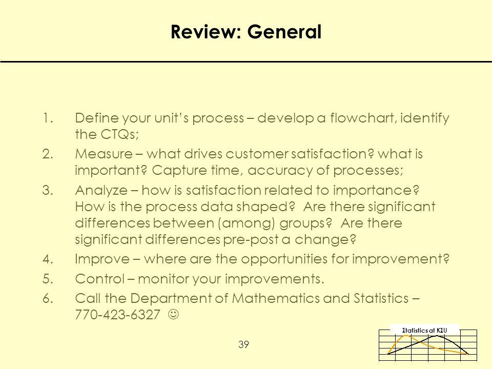 Σtatistics αt KΣU 39 Review: General 1.Define your unit's process – develop a flowchart, identify the CTQs; 2.Measure – what drives customer satisfaction.