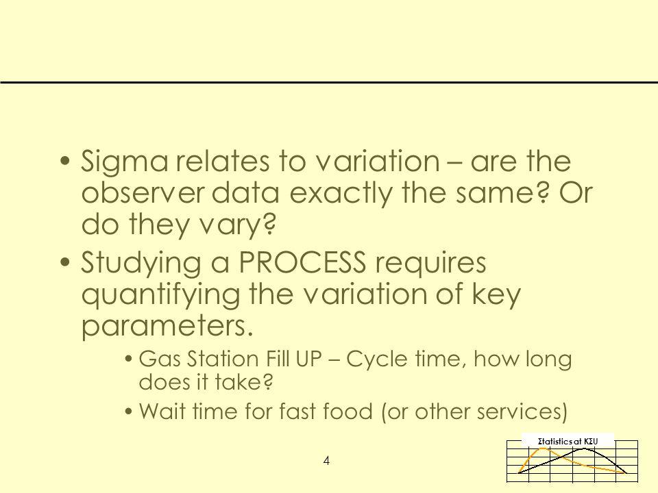 Σtatistics αt KΣU 4 Sigma relates to variation – are the observer data exactly the same.