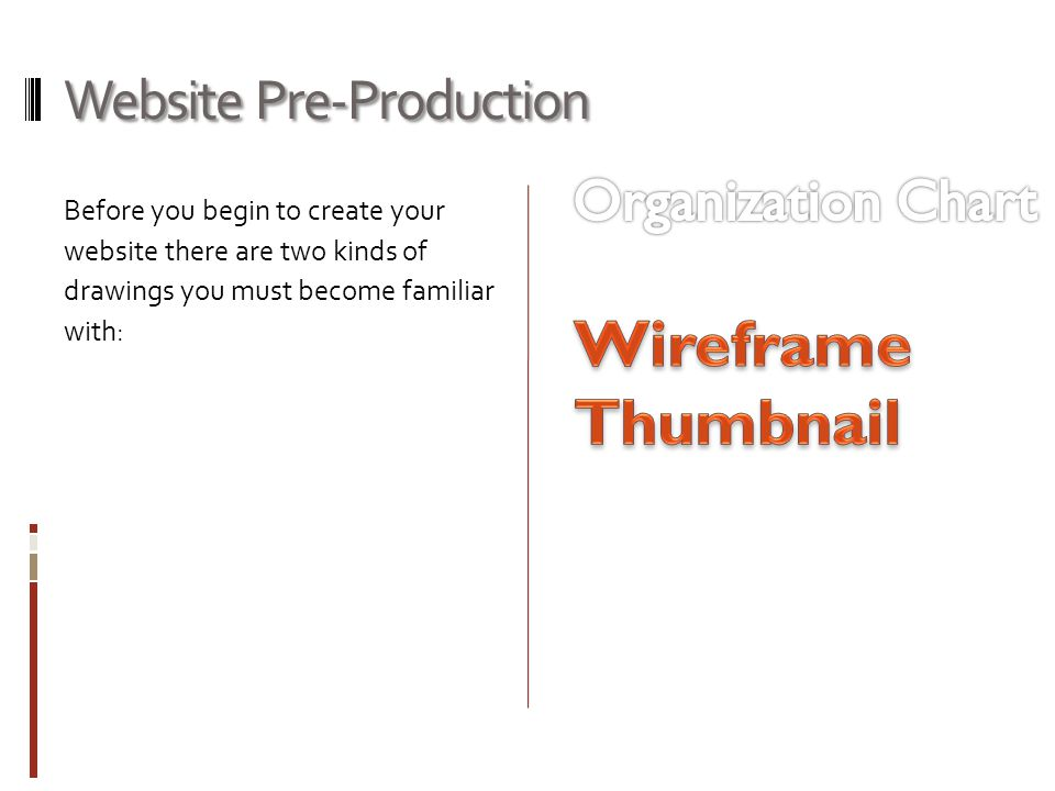 Website Pre-Production Before you begin to create your website there are two kinds of drawings you must become familiar with: