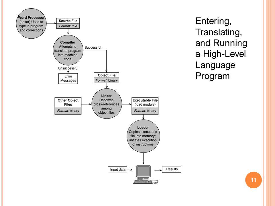 11 Entering, Translating, and Running a High-Level Language Program