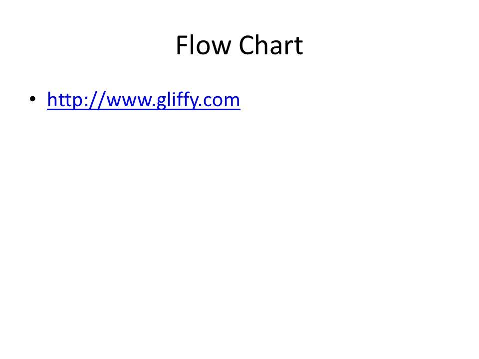 Flow Chart http://www.gliffy.com