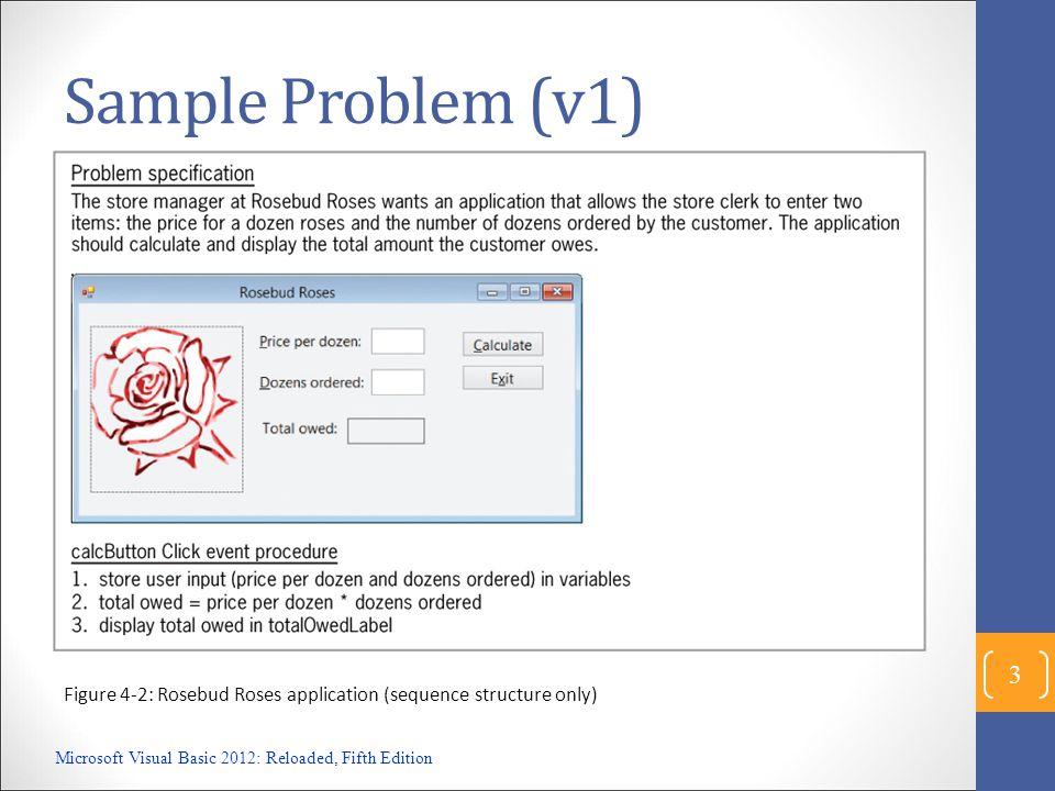 Sample Problem (v1) Microsoft Visual Basic 2012: Reloaded, Fifth Edition 4