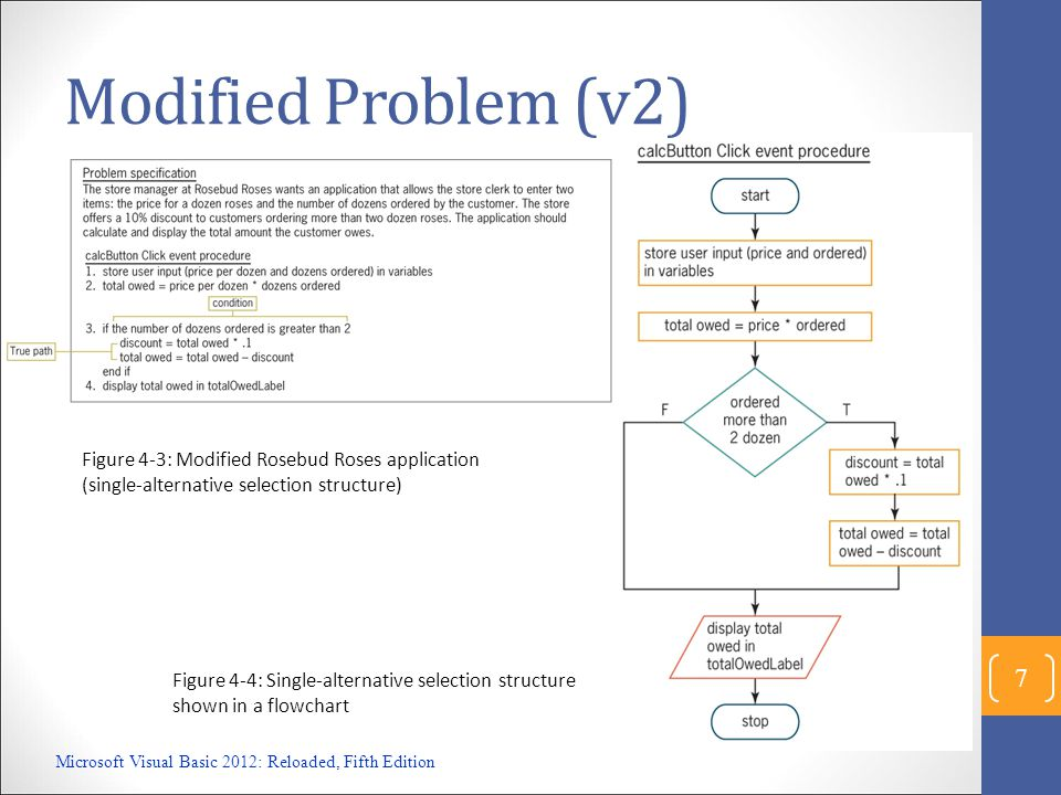 Microsoft Visual Basic 2012: Reloaded, Fifth Edition 8 Coding Single-Alternative and Dual- Alternative Selection Structures The If…Then…Else statement is used for coding single- alternative and dual-alternative selection structures The set of statements contained in each path is referred to as a statement block Figure 4-6: How to use the If…Then…Else statement (continues)
