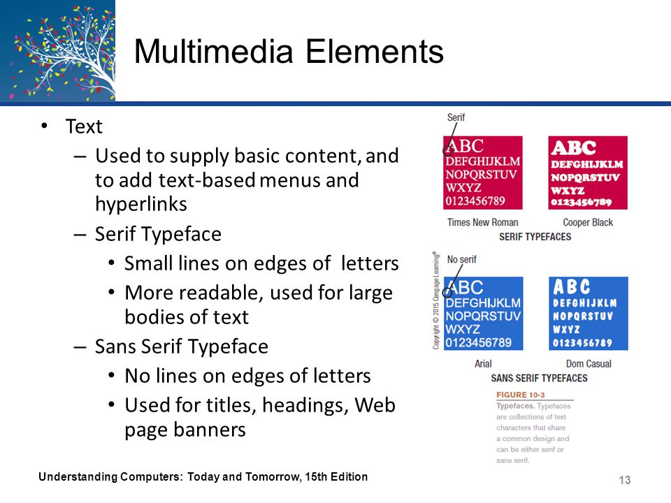 Multimedia Elements Text – Used to supply basic content, and to add text-based menus and hyperlinks – Serif Typeface Small lines on edges of letters M