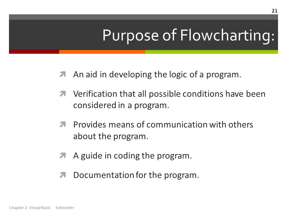 Chapter 2- Visual Basic Schneider 21 Purpose of Flowcharting:  An aid in developing the logic of a program.