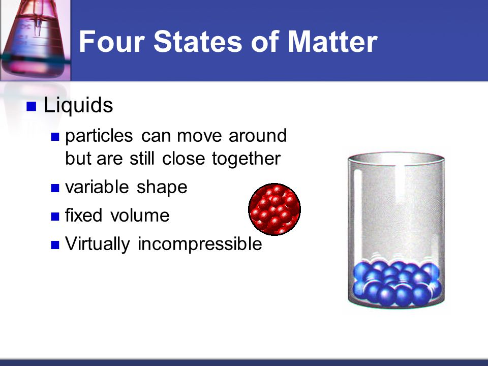 Four States of Matter Liquids particles can move around but are still close together variable shape fixed volume Virtually incompressible