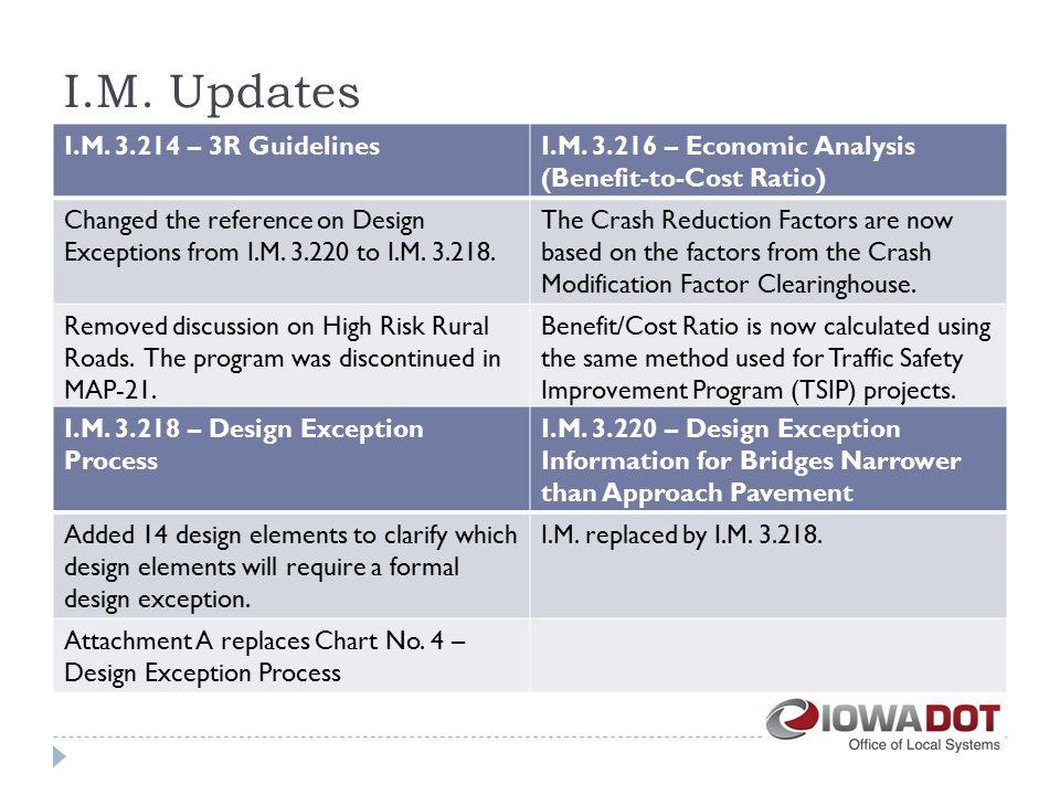 I.M.Updates I.M. 3.214 – 3R GuidelinesI.M.