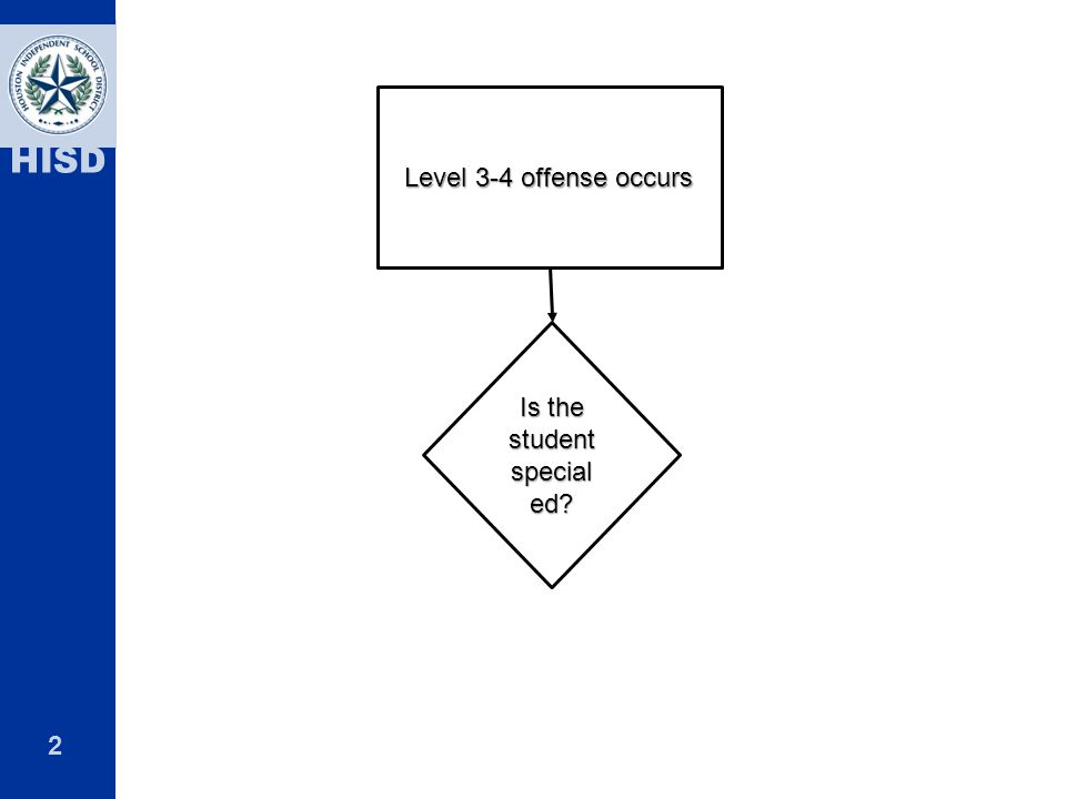 2 HISD Level 3-4 offense occurs Is the student special ed?
