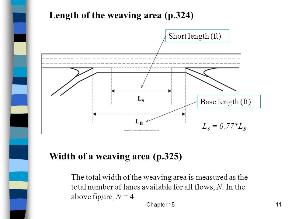 Chapter 1511 Length of the weaving area (p.324) Short length (ft) Base length (ft) L S = 0.77*L B Width of a weaving area (p.325) The total width of t