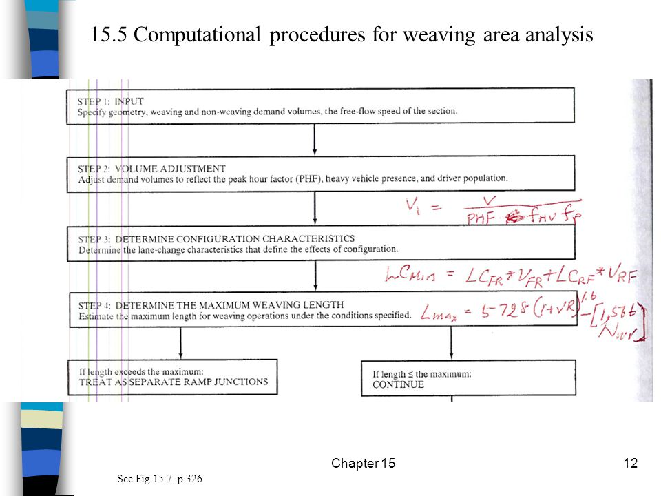 Chapter 1512 15.5 Computational procedures for weaving area analysis See Fig 15.7. p.326