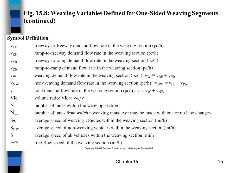 Chapter 1515 Fig. 15.8: Weaving Variables Defined for One-Sided Weaving Segments (continued) N wv
