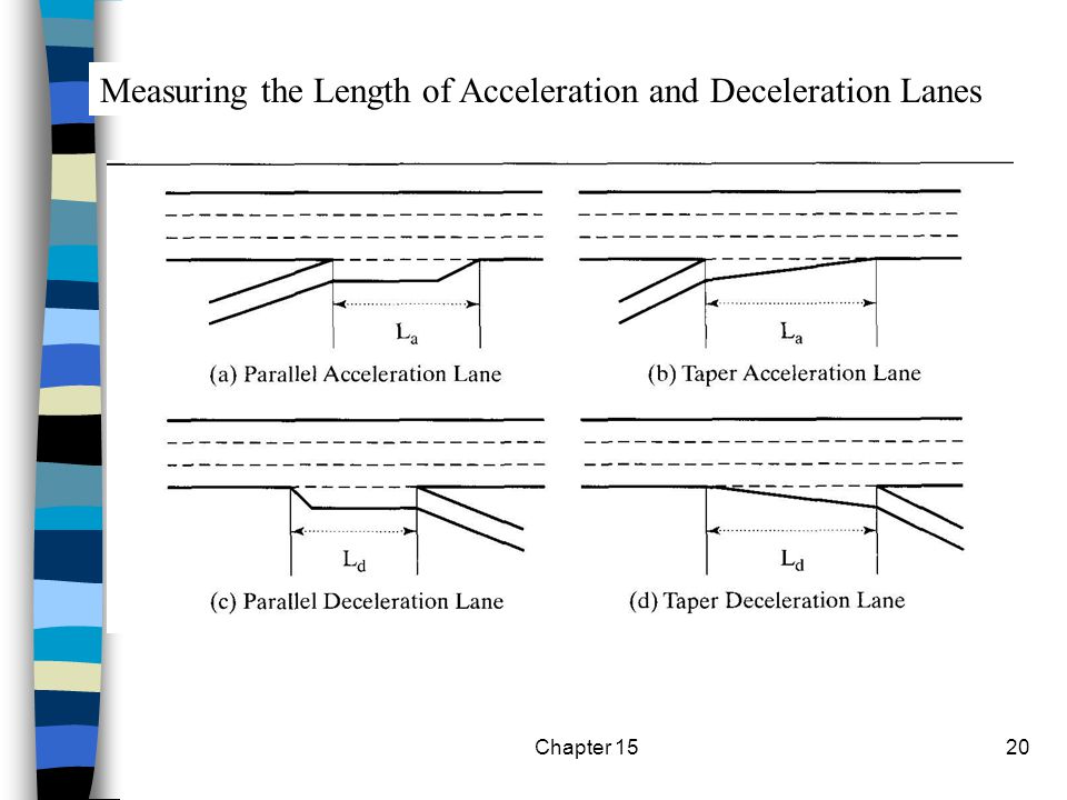 Chapter 1520 Measuring the Length of Acceleration and Deceleration Lanes