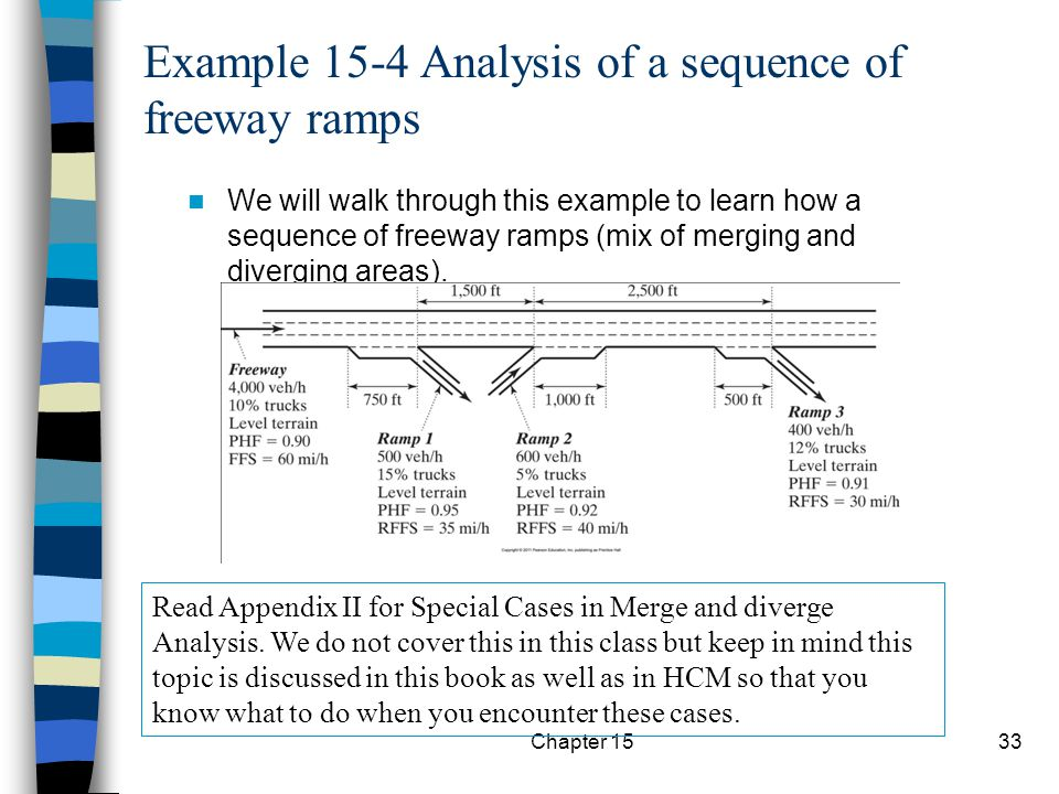 Chapter 1533 Example 15-4 Analysis of a sequence of freeway ramps We will walk through this example to learn how a sequence of freeway ramps (mix of m