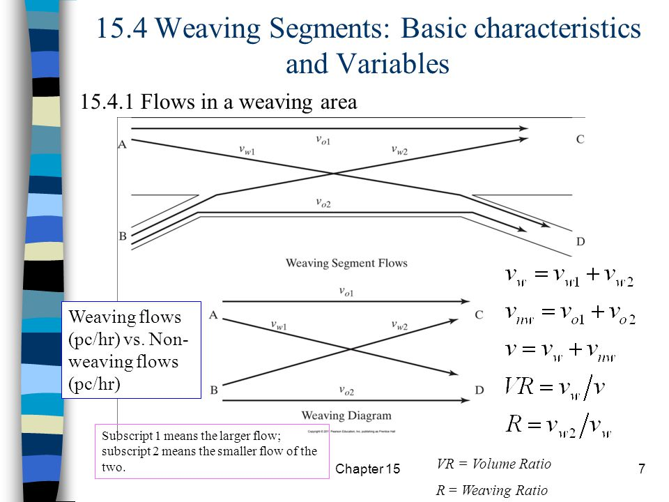 Chapter 157 15.4 Weaving Segments: Basic characteristics and Variables 15.4.1 Flows in a weaving area Weaving flows (pc/hr) vs. Non- weaving flows (pc