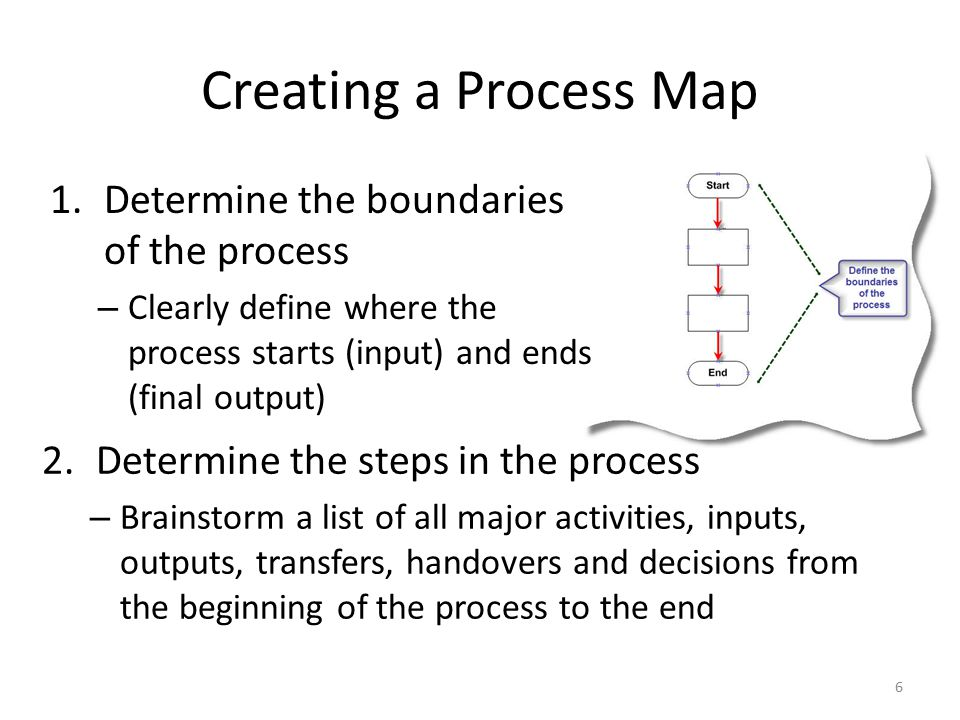 Creating a Process Map 1.Determine the boundaries of the process – Clearly define where the process starts (input) and ends (final output) 2.Determine the steps in the process – Brainstorm a list of all major activities, inputs, outputs, transfers, handovers and decisions from the beginning of the process to the end 6