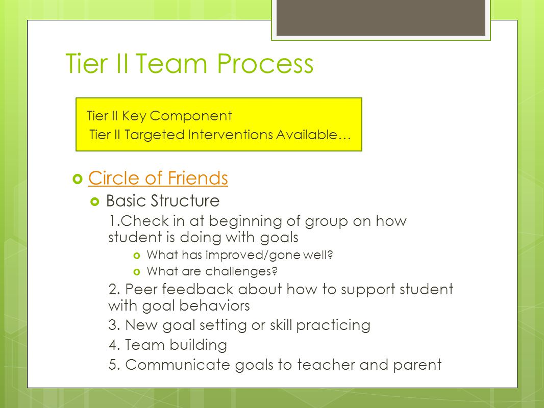 Tier II Team Process Tier II Key Component Tier II Targeted Interventions Available…  Circle of Friends Circle of Friends  Basic Structure 1.Check in at beginning of group on how student is doing with goals  What has improved/gone well.
