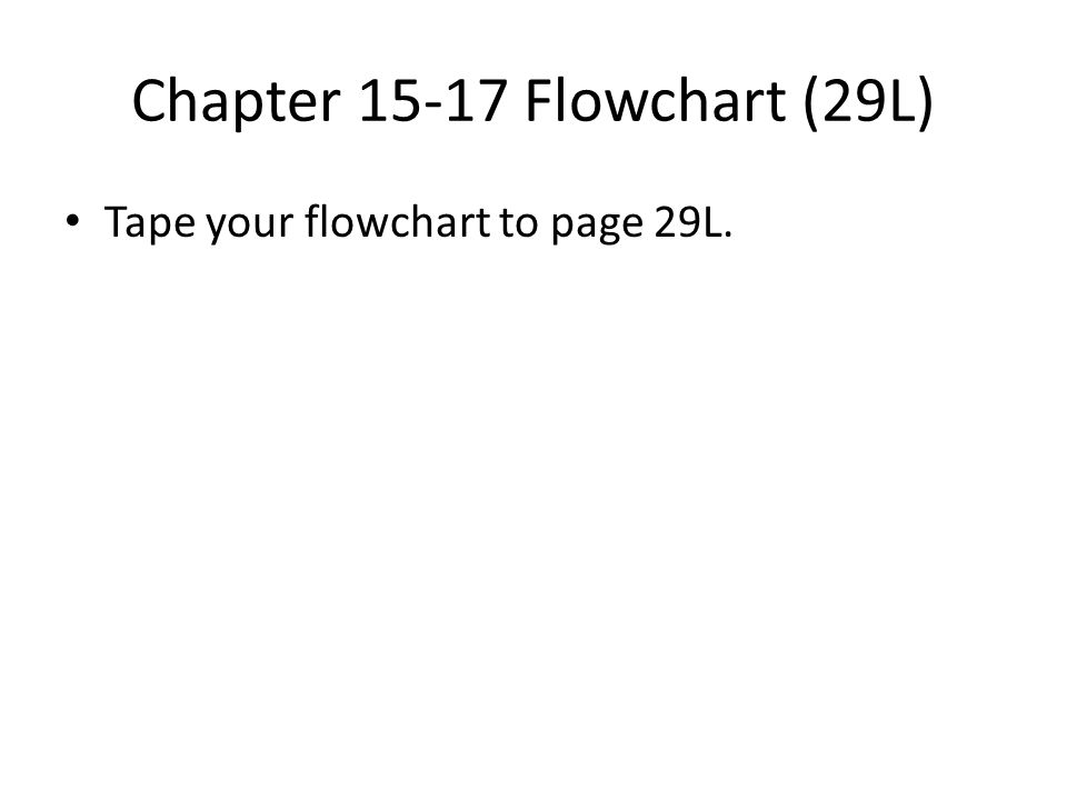 Chapter 15-17 Flowchart (29L) Tape your flowchart to page 29L.