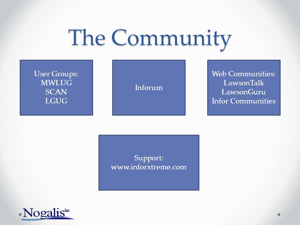 The Community User Groups: MWLUG SCAN LGUG Inforum Web Communities: LawsonTalk LawsonGuru Infor Communities Support: www.inforxtreme.com