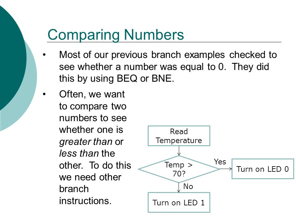 Comparing Numbers Often, we want to compare two numbers to see whether one is greater than or less than the other. To do this we need other branch ins