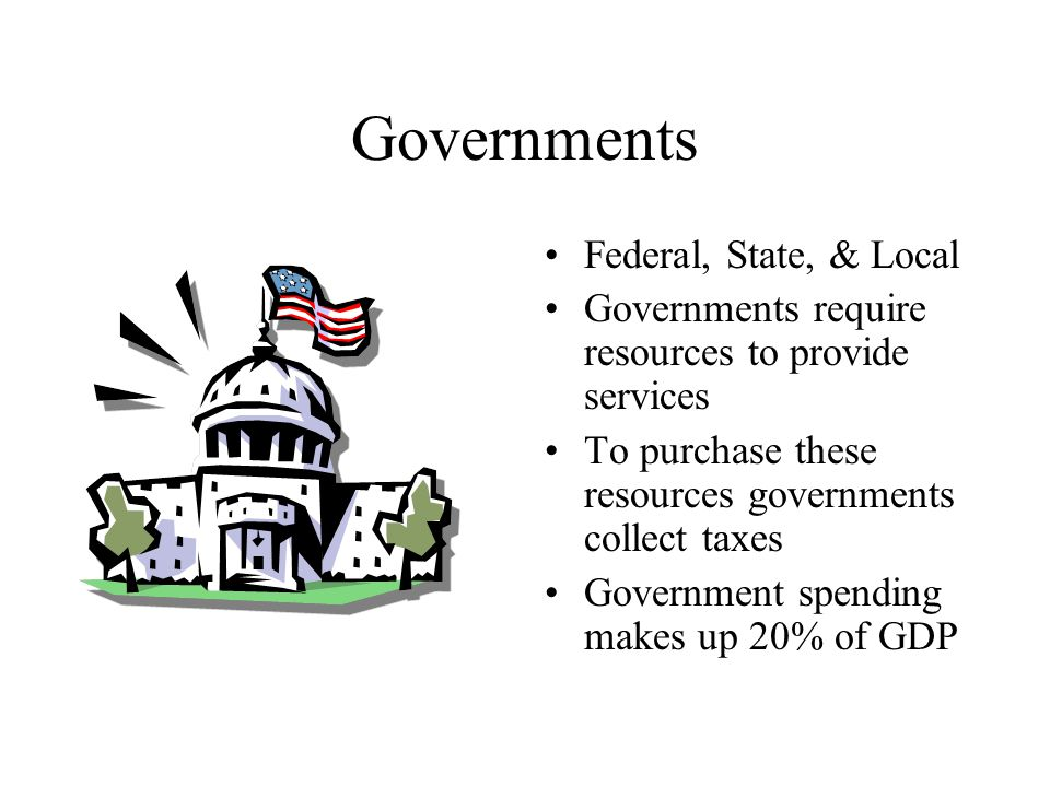 Governments Federal, State, & Local Governments require resources to provide services To purchase these resources governments collect taxes Government spending makes up 20% of GDP