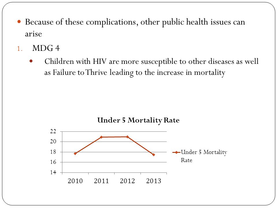 Because of these complications, other public health issues can arise 1. MDG 4 Children with HIV are more susceptible to other diseases as well as Fail