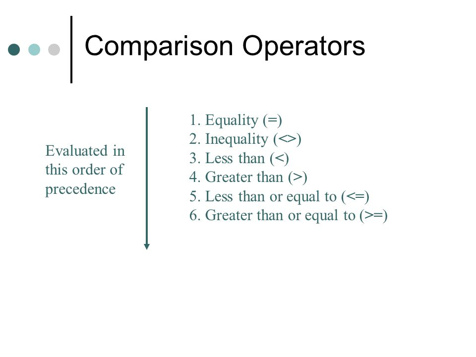 Comparison Operators 1. Equality (=) 2. Inequality (<>) 3. Less than (<) 4. Greater than (>) 5. Less than or equal to (<=) 6. Greater than or equal to