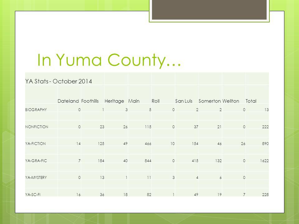 What I do in Yuma…