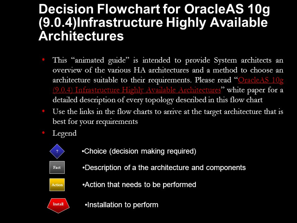 Decision Flowchart for OracleAS 10g (9.0.4)Infrastructure Highly Available Architectures  This animated guide is intended to provide System architects an overview of the various HA architectures and a method to choose an architecture suitable to their requirements.