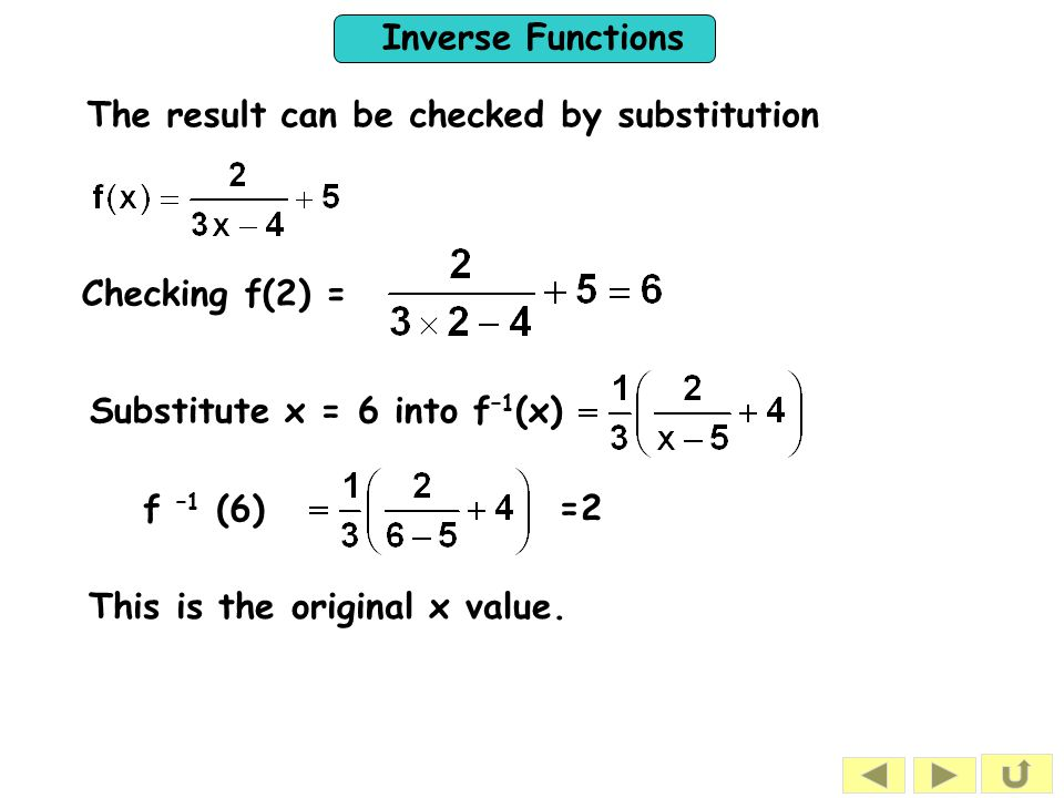 Inverse Functions Checking f(2) = Substitute x = 6 into f –1 (x) f –1 (6) This is the original x value.