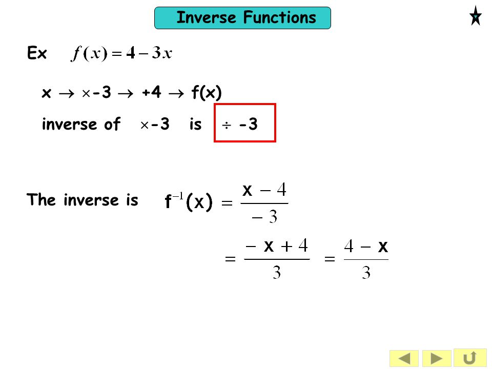 Inverse Functions Ex The inverse is x   -3  +4  f(x) inverse of  -3 is  -3