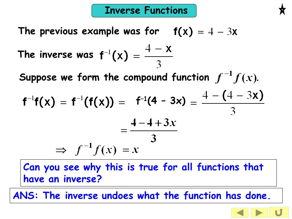 Inverse Functions The previous example was for The inverse was Suppose we form the compound function.