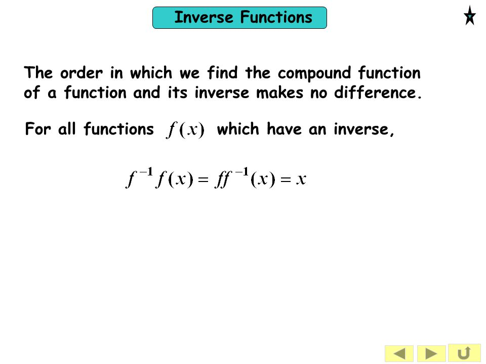 Inverse Functions The order in which we find the compound function of a function and its inverse makes no difference.
