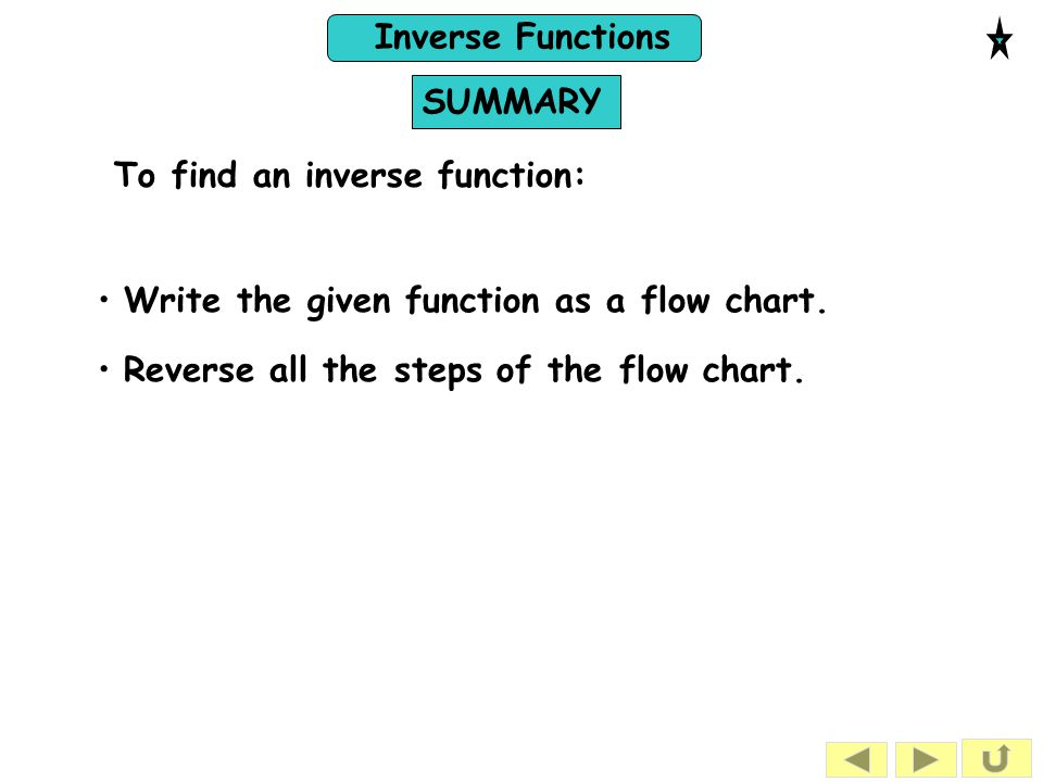 Inverse Functions SUMMARY To find an inverse function: Write the given function as a flow chart.