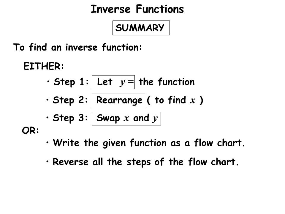 Inverse Functions SUMMARY To find an inverse function: EITHER: Write the given function as a flow chart.