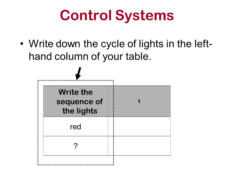 Control Systems Write down the cycle of lights in the left- hand column of your table.