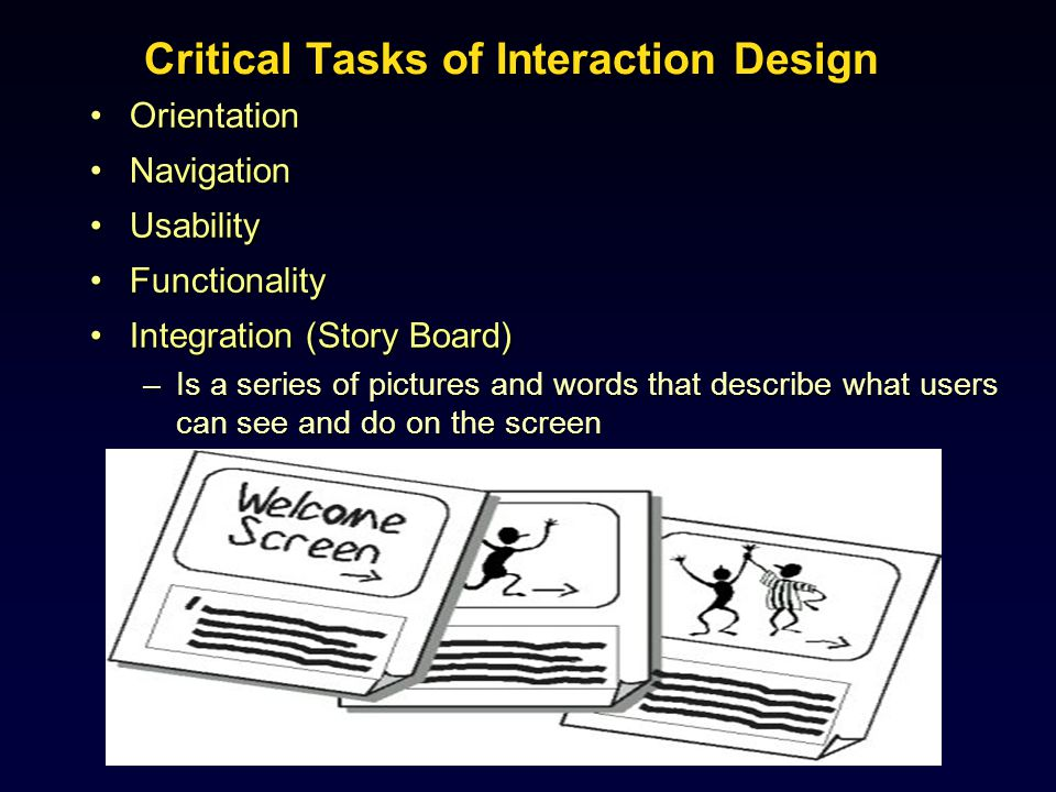 Critical Tasks of Interaction Design OrientationOrientation NavigationNavigation UsabilityUsability FunctionalityFunctionality Integration (Story Boar