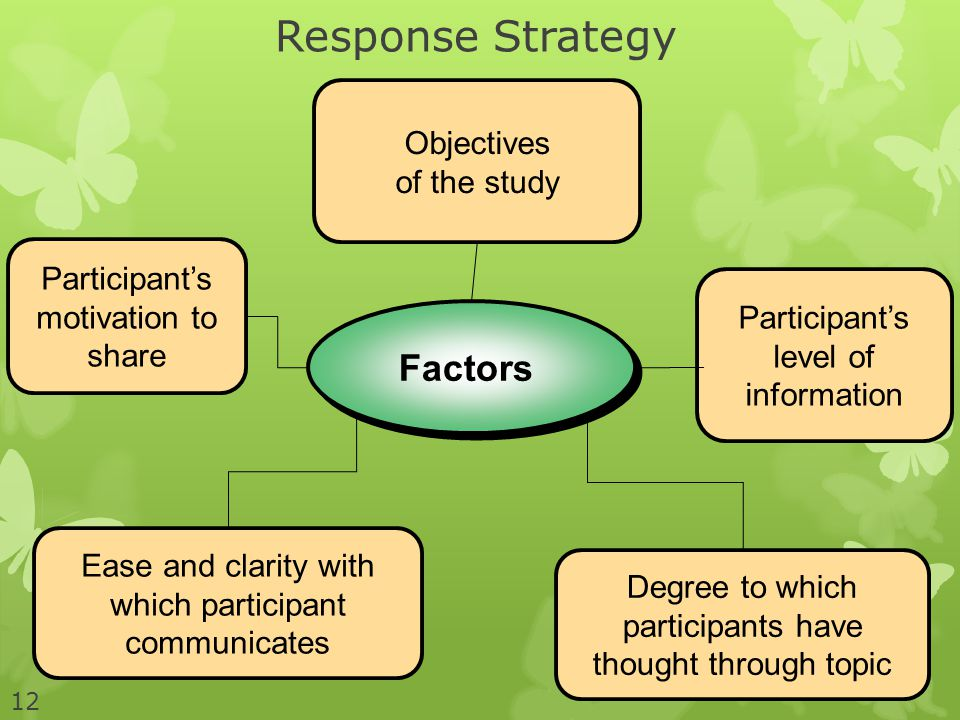 Response Strategy 12 Factors Objectives of the study Participant's level of information Degree to which participants have thought through topic Ease and clarity with which participant communicates Participant's motivation to share