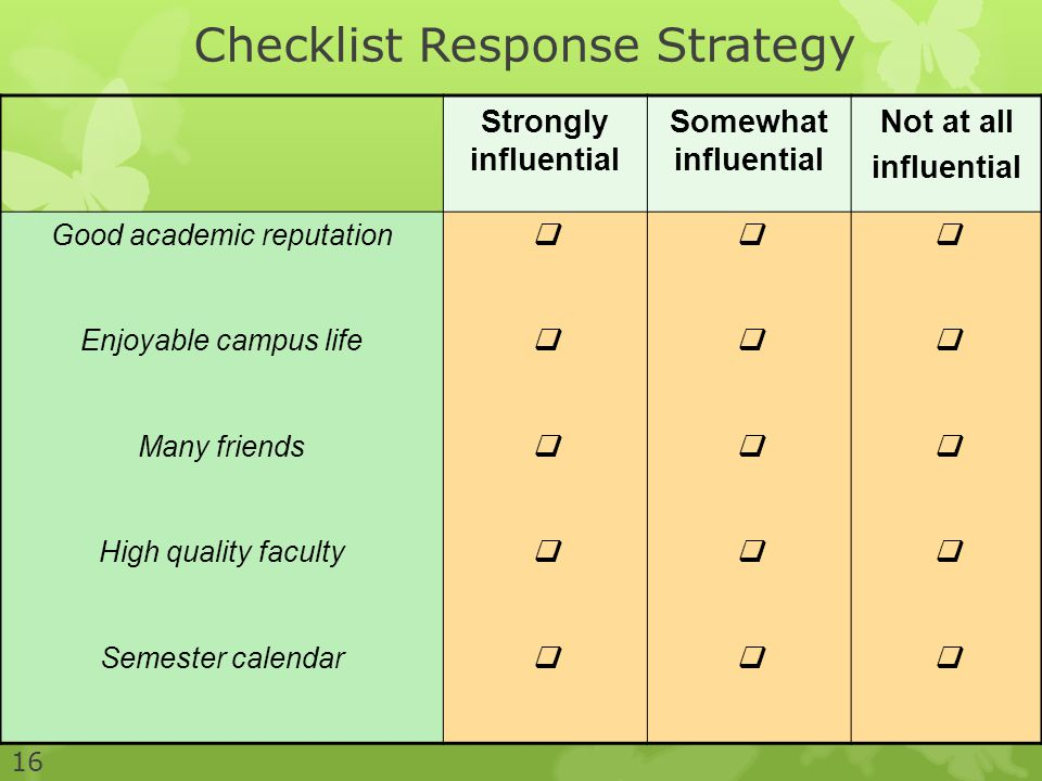 Strongly influential Somewhat influential Not at all influential Good academic reputation  Enjoyable campus life  Many friends  High quality faculty  Semester calendar  Checklist Response Strategy 16