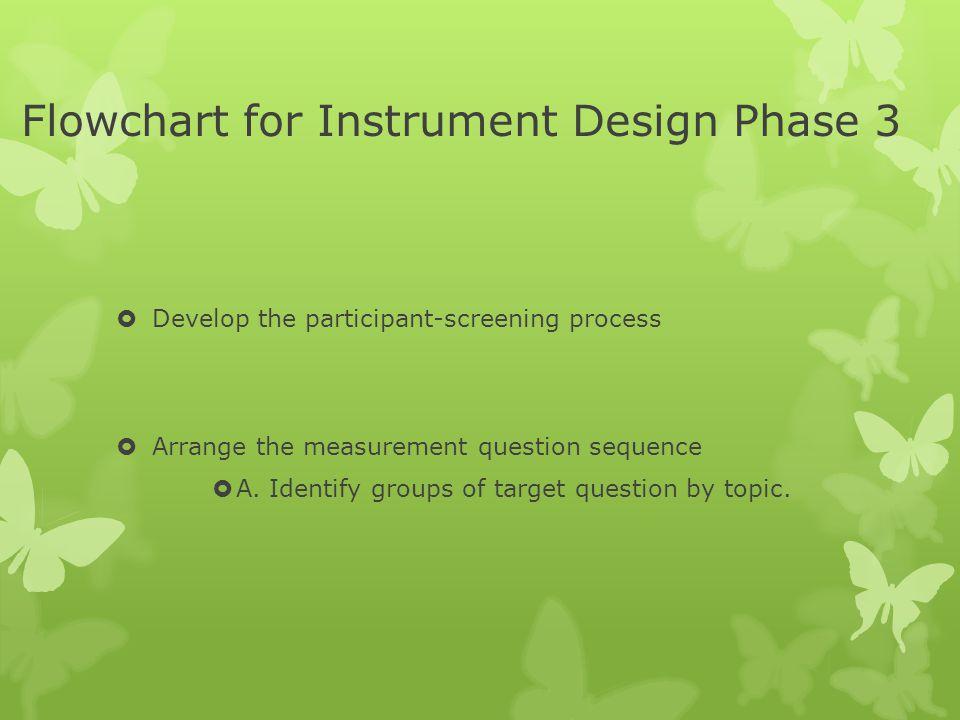 Flowchart for Instrument Design Phase 3  Develop the participant-screening process  Arrange the measurement question sequence  A.