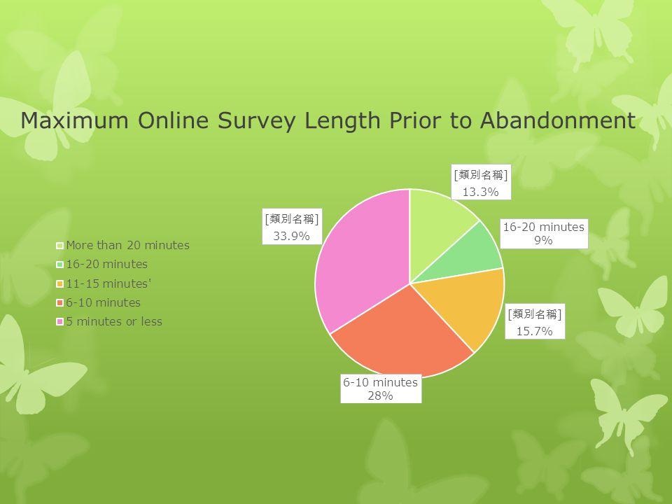 Maximum Online Survey Length Prior to Abandonment