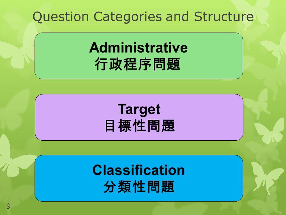 Question Categories and Structure 9 Administrative 行政程序問題 Target 目標性問題 Classification 分類性問題
