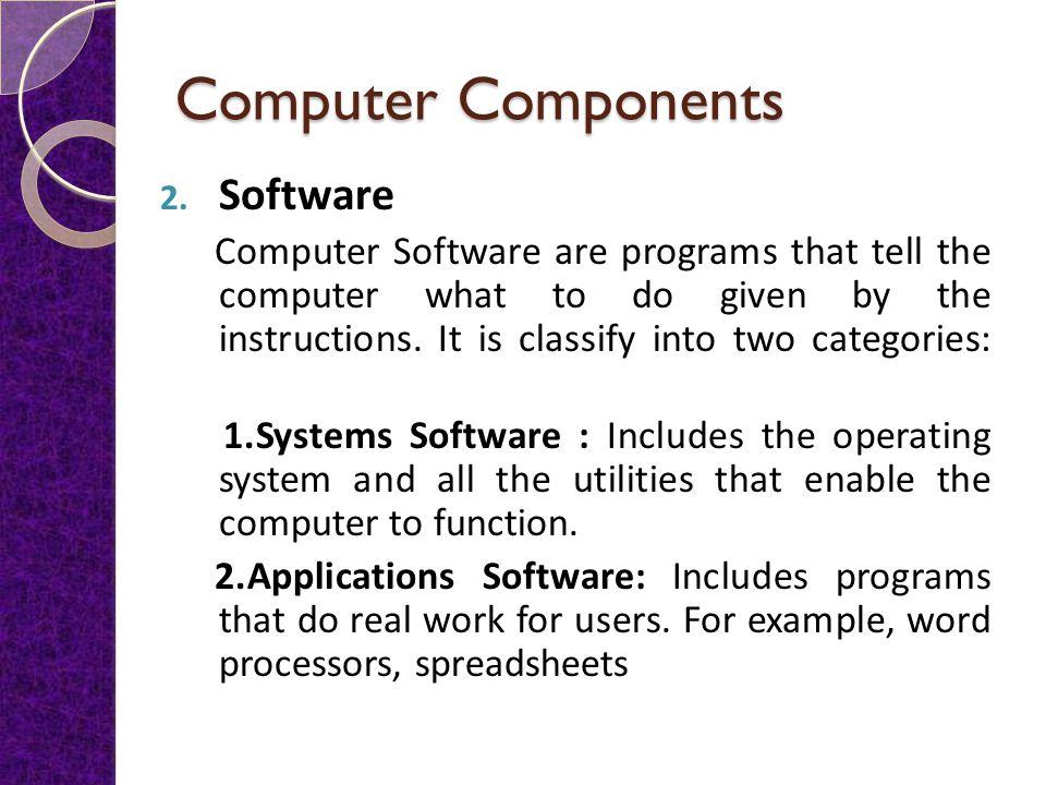 Computer Components 1.