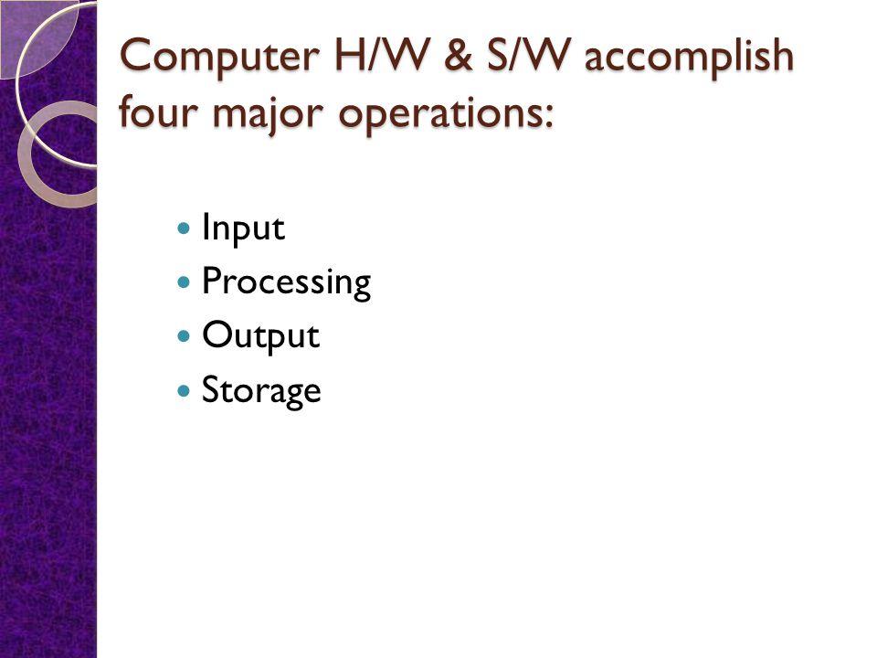 Computer Components 2.